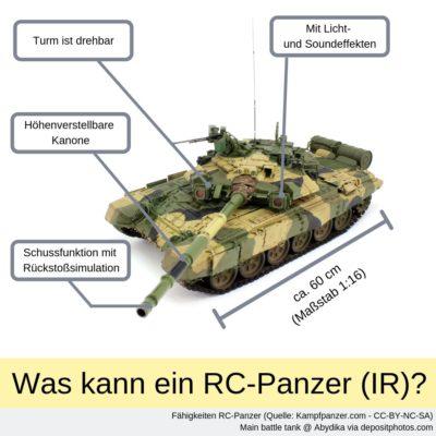 RC-Panzer (IR) Infografik