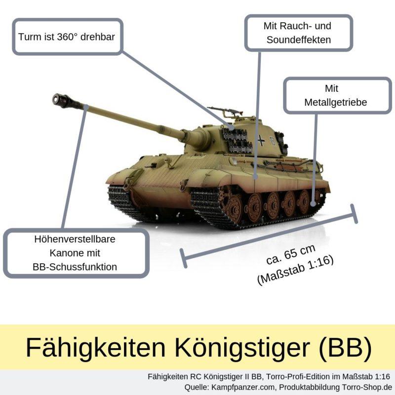 Infografik RC Königstiger II BB, Torro-Profi-Edition im Maßstab 1:16