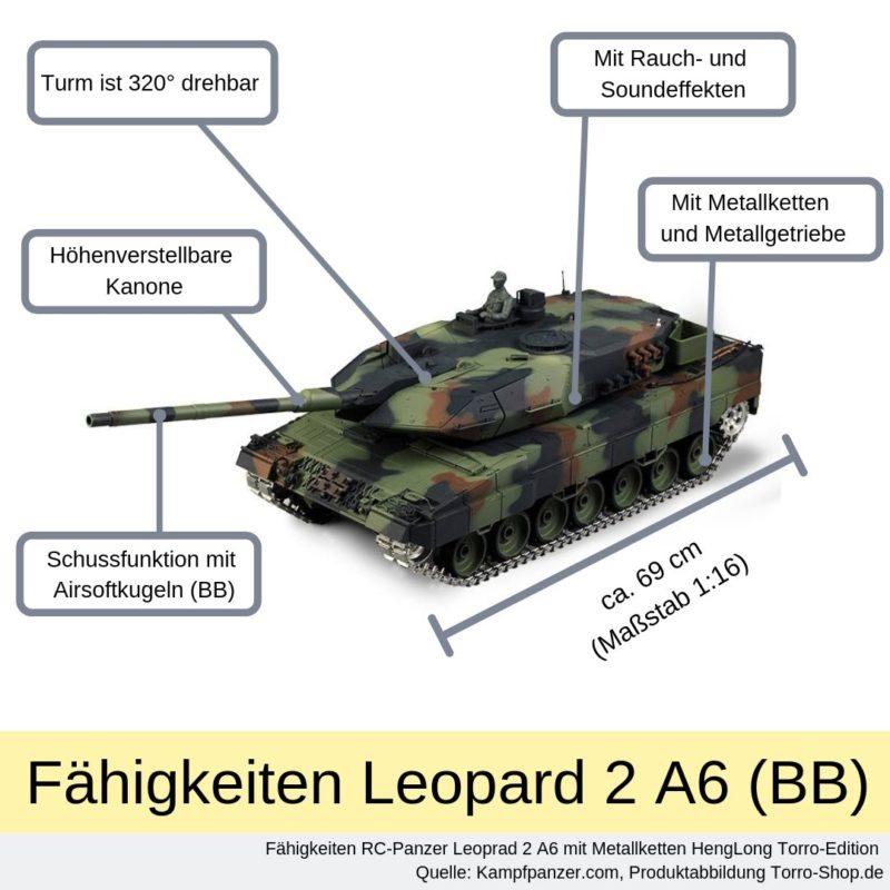 Infografik Leopard 2A6 BB Sommertarn mit Metallketten HengLong Torro-Edition